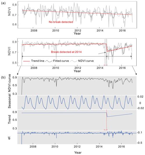 https://www.earth-syst-sci-data.net/12/847/2020/essd-12-847-2020-f02