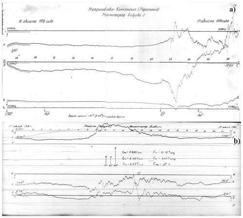 https://essd.copernicus.org/articles/13/1987/2021/essd-13-1987-2021-f03