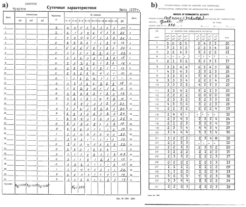 https://essd.copernicus.org/articles/13/1987/2021/essd-13-1987-2021-f05
