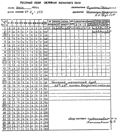 https://essd.copernicus.org/articles/13/1987/2021/essd-13-1987-2021-f06